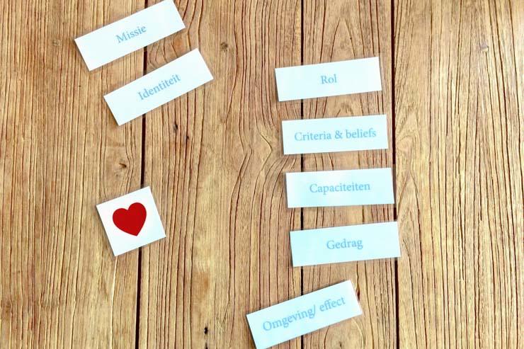 groeidala-tzolkin-workshop-woorden-logische-niveaus-nlp-identiteit-missie